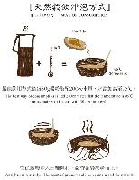 三入禮盒_穀飲沖泡方式介紹 其他圖片3