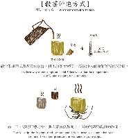 三入禮盒_穀茶沖泡方式介紹 其他圖片2